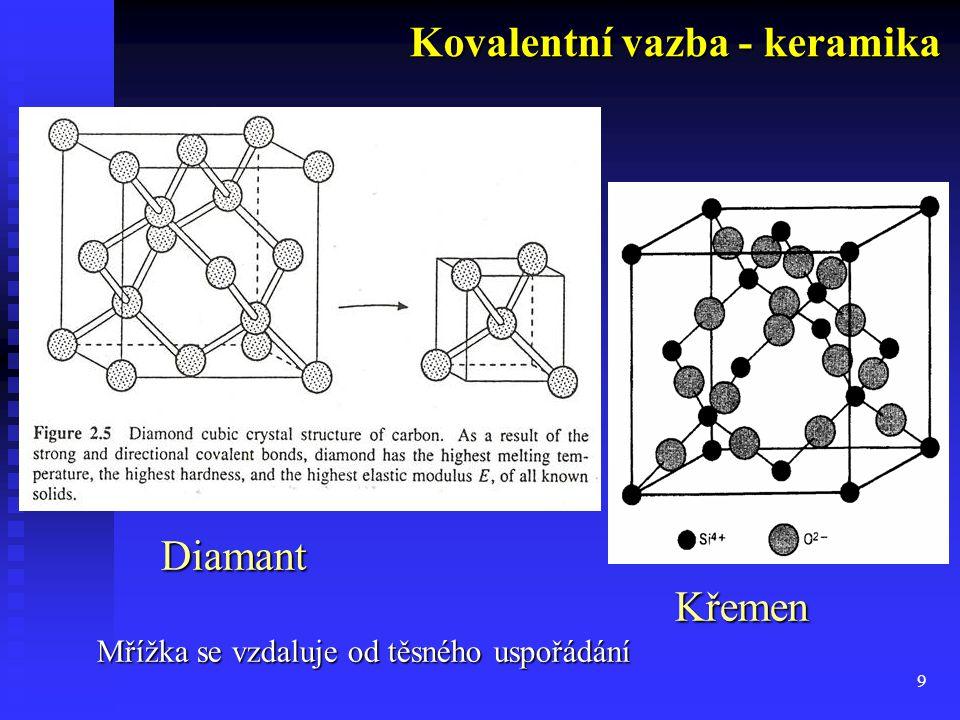 Kovalentní vazba - keramika