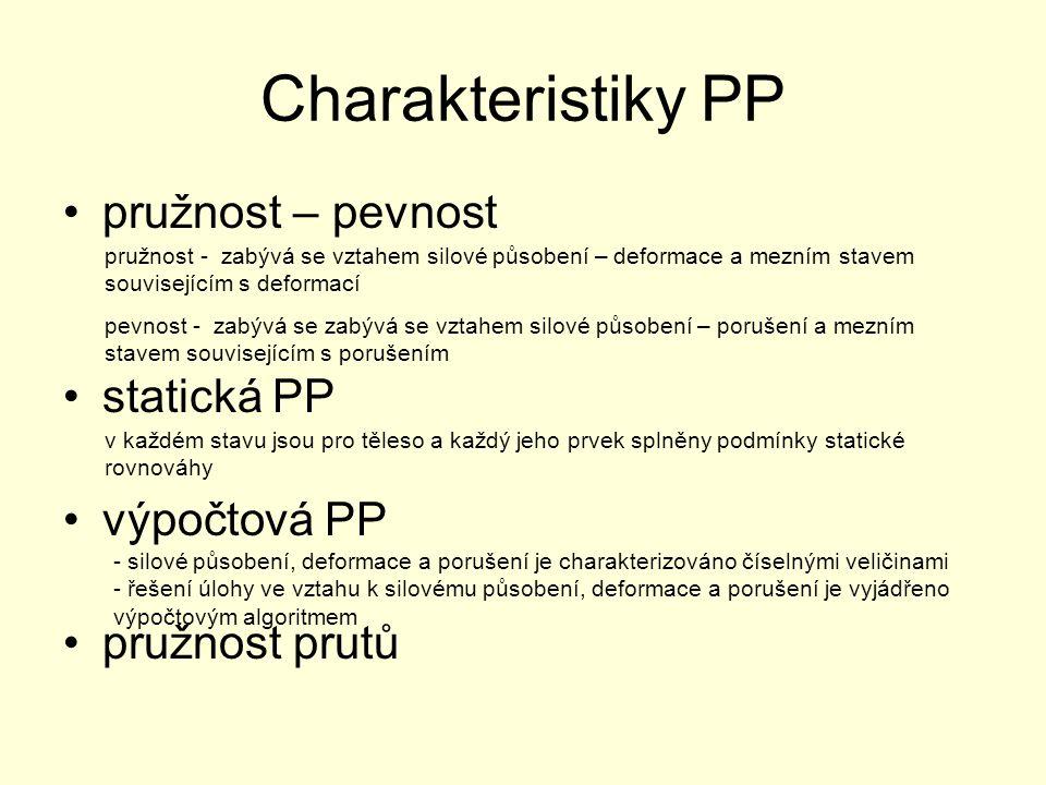 Charakteristiky PP pružnost – pevnost statická PP výpočtová PP