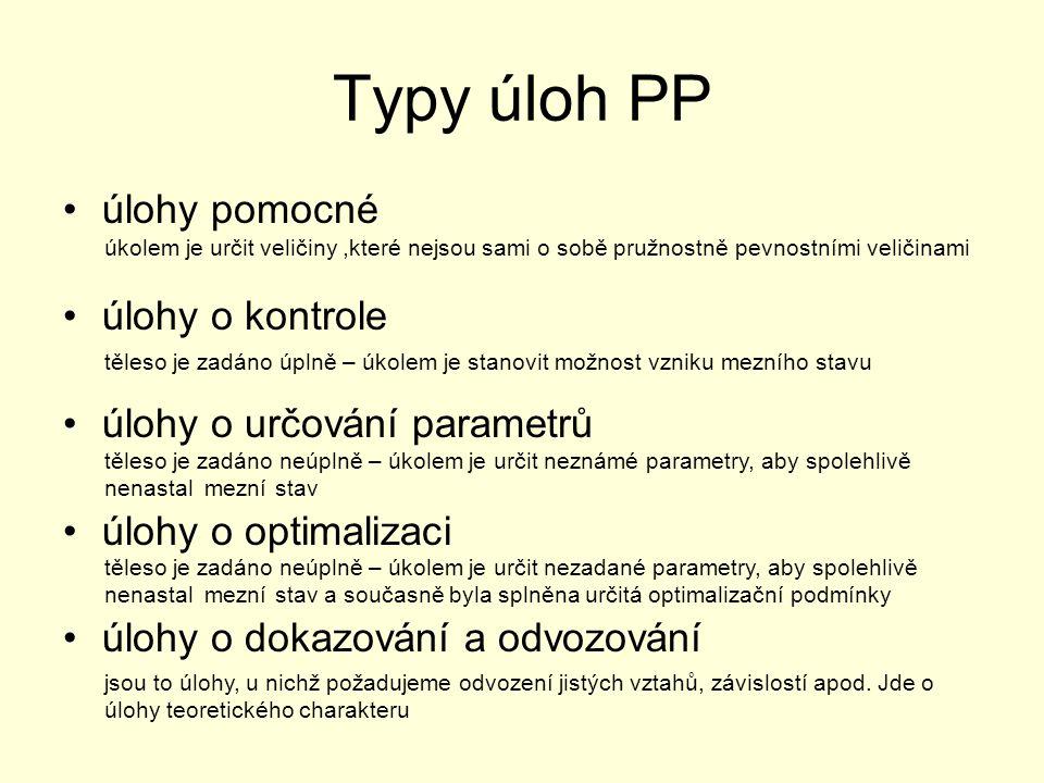 Typy úloh PP úlohy pomocné úlohy o kontrole úlohy o určování parametrů