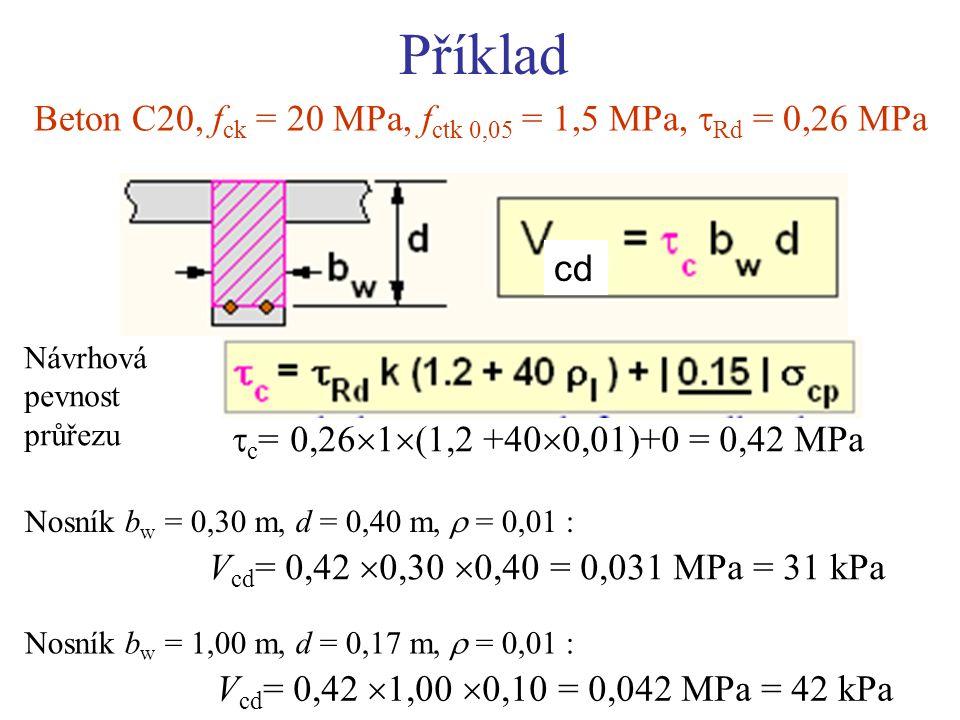 Příklad Beton C20, fck = 20 MPa, fctk 0,05 = 1,5 MPa, Rd = 0,26 MPa