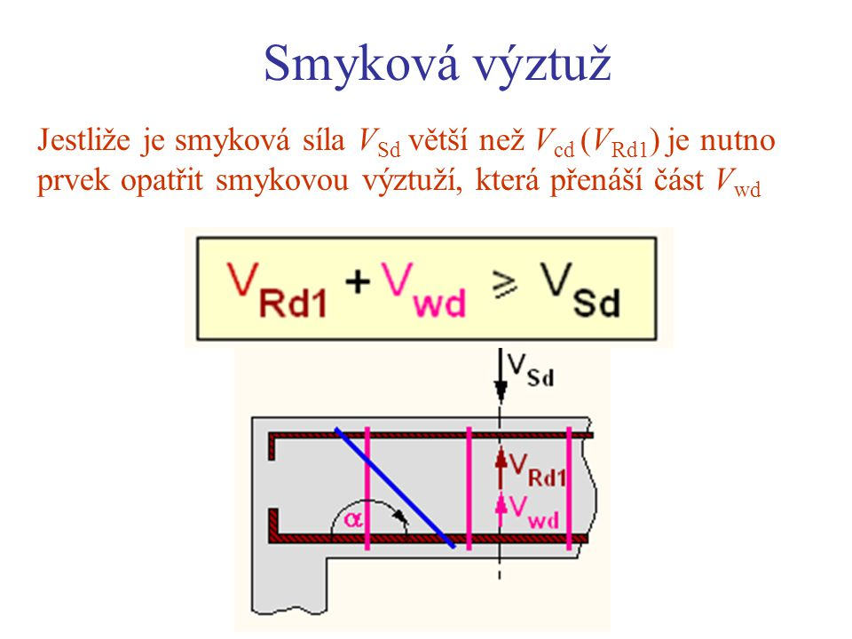 Smyková výztuž Jestliže je smyková síla VSd větší než Vcd (VRd1) je nutno prvek opatřit smykovou výztuží, která přenáší část Vwd.