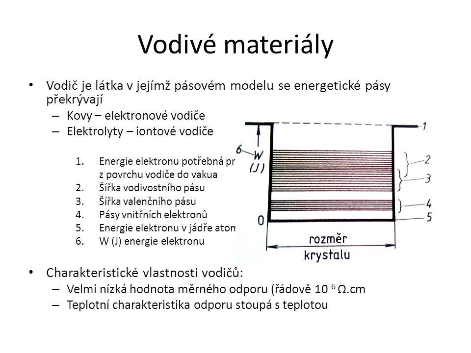 Vodivé materiály Vodič je látka v jejímž pásovém modelu se energetické pásy překrývají. Kovy – elektronové vodiče.