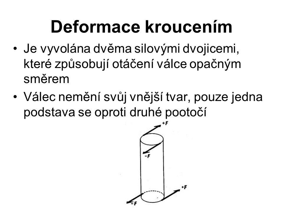 Deformace kroucením Je vyvolána dvěma silovými dvojicemi, které způsobují otáčení válce opačným směrem.