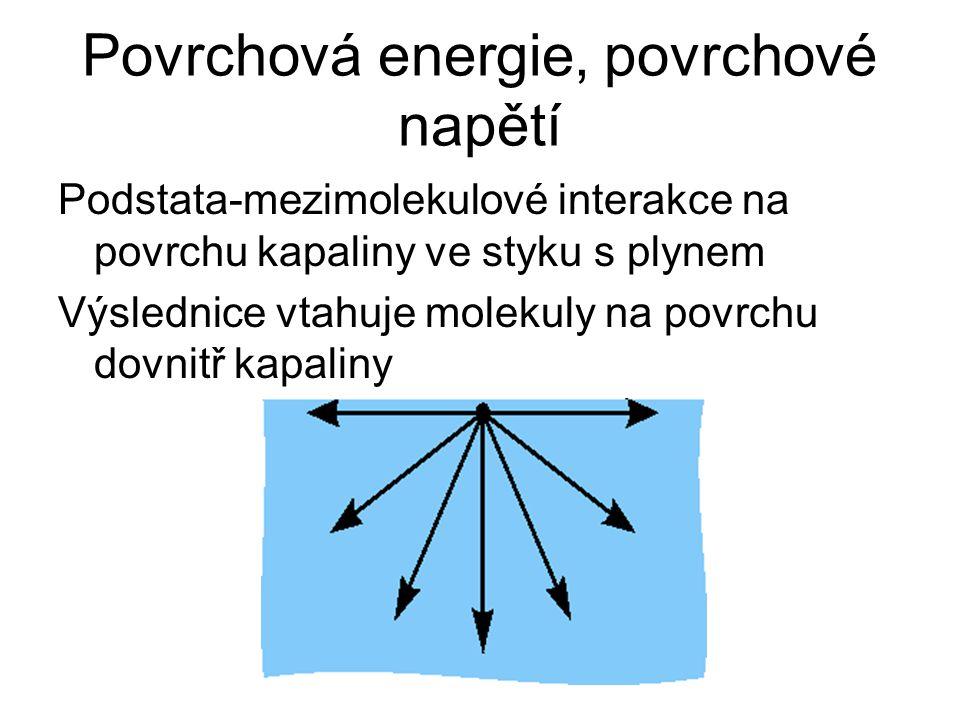 Povrchová energie, povrchové napětí