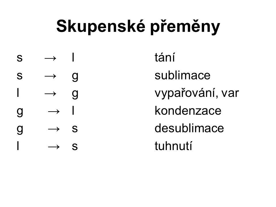 Skupenské přeměny s → l tání s → g sublimace l → g vypařování, var