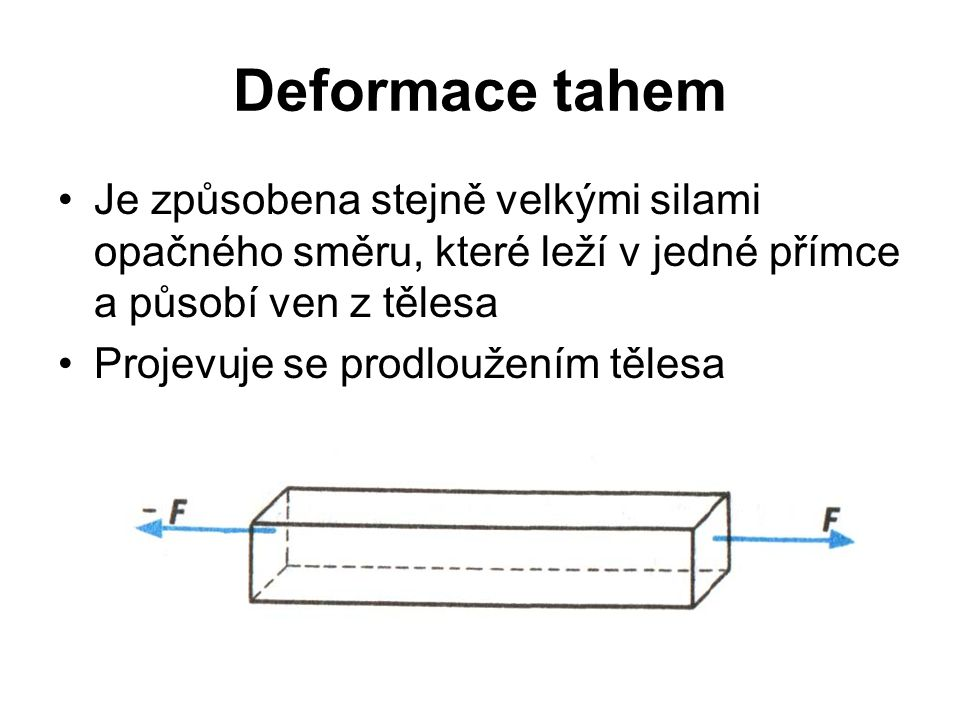 Deformace tahem Je způsobena stejně velkými silami opačného směru, které leží v jedné přímce a působí ven z tělesa.