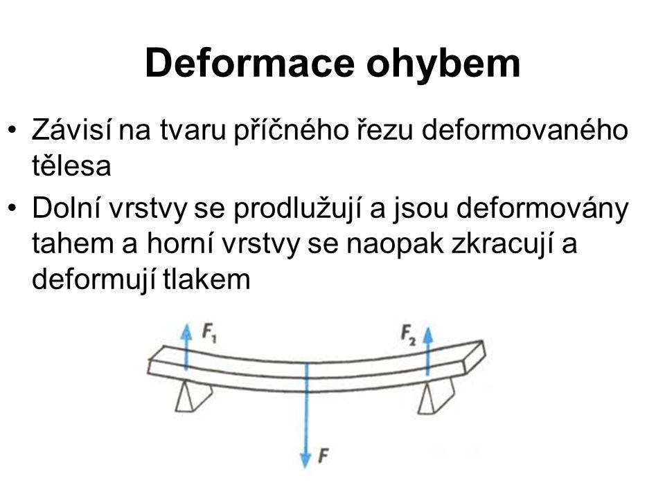 Deformace ohybem Závisí na tvaru příčného řezu deformovaného tělesa