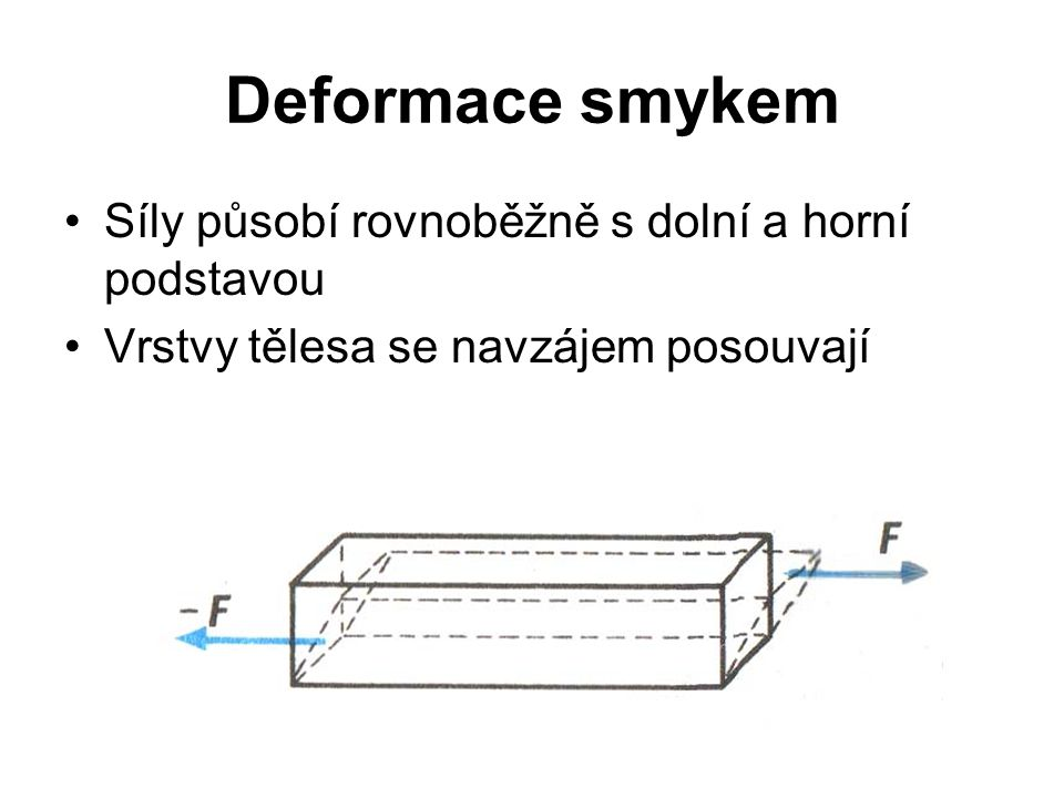 Deformace smykem Síly působí rovnoběžně s dolní a horní podstavou
