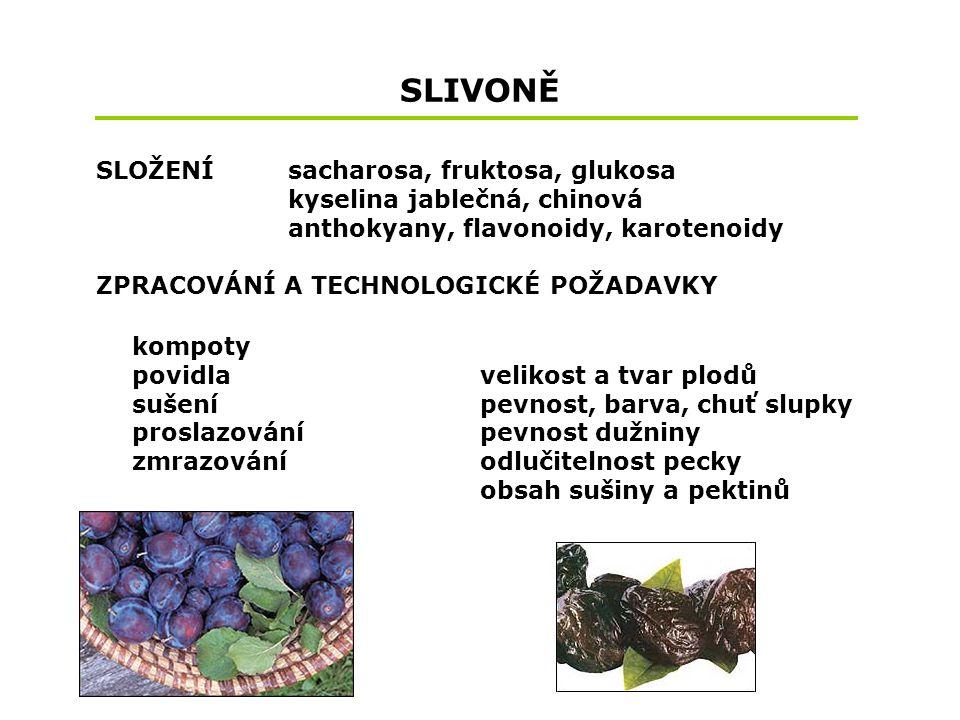 SLIVONĚ SLOŽENÍ sacharosa, fruktosa, glukosa