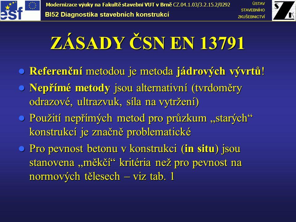 ZÁSADY ČSN EN 13791 Referenční metodou je metoda jádrových vývrtů!