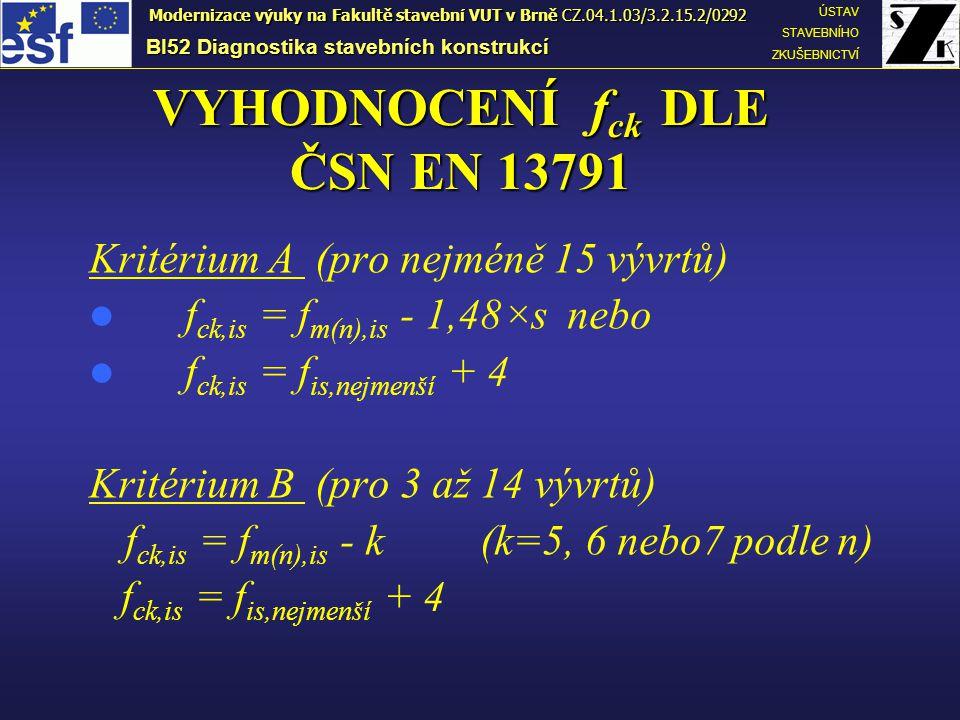 VYHODNOCENÍ fck DLE ČSN EN 13791
