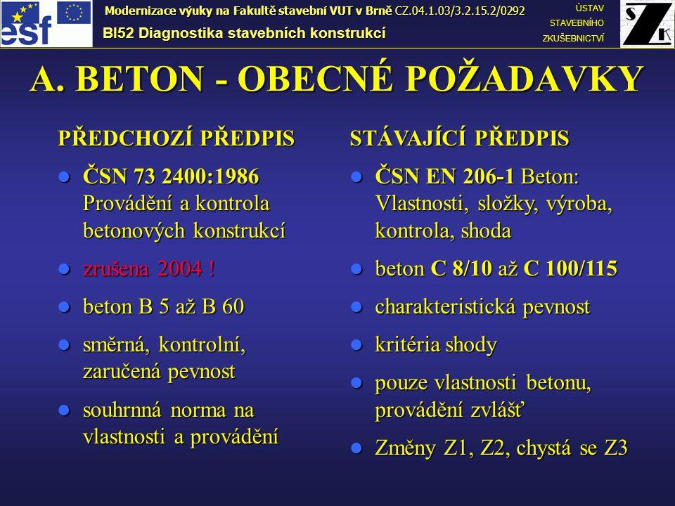 A. BETON - OBECNÉ POŽADAVKY