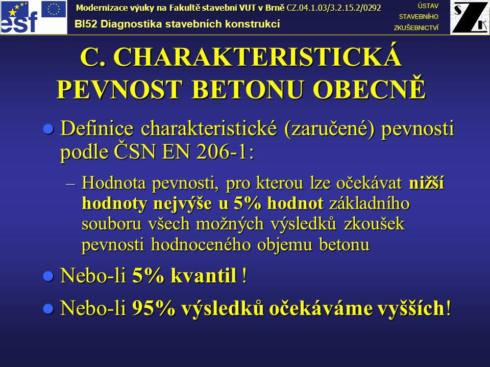 C. CHARAKTERISTICKÁ PEVNOST BETONU OBECNĚ