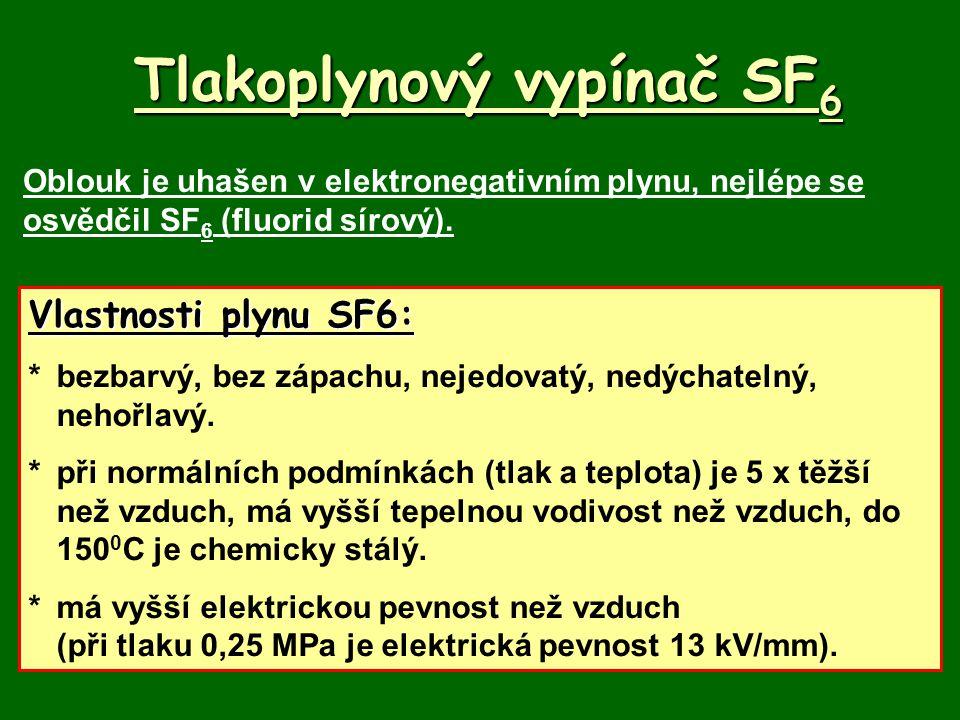 Tlakoplynový vypínač SF6