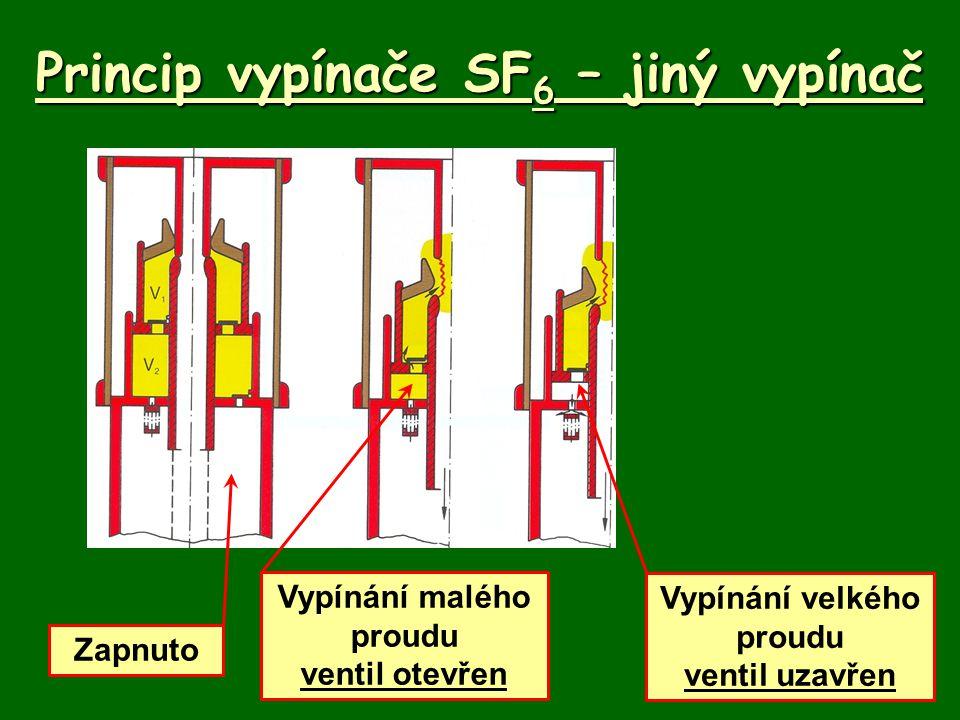 Princip vypínače SF6 – jiný vypínač