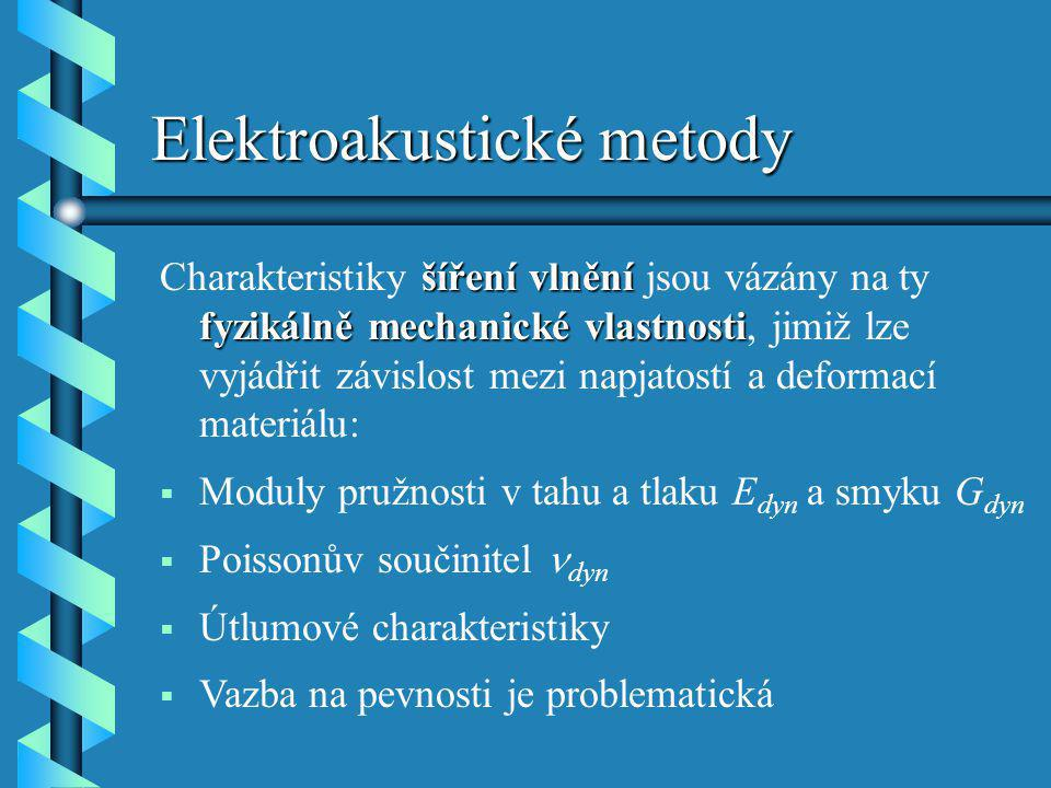 Elektroakustické metody