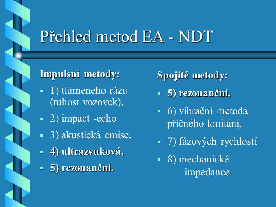 Přehled metod EA - NDT Impulsní metody: