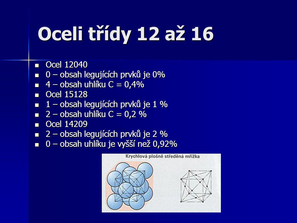Oceli třídy 12 až 16 Ocel 12040 0 – obsah legujících prvků je 0%