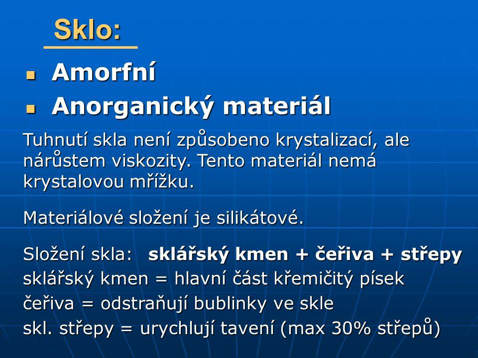 Sklo: Amorfní Anorganický materiál