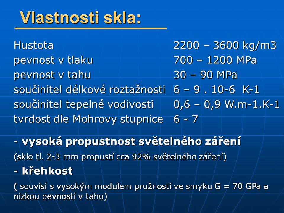 Vlastnosti skla: Hustota 2200 – 3600 kg/m3