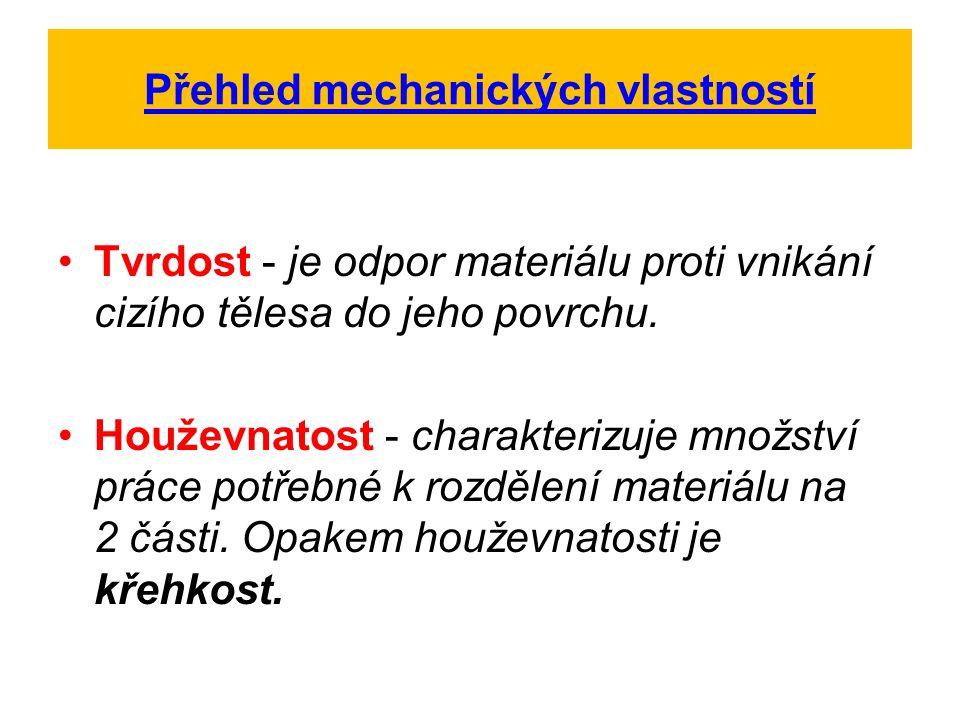 Přehled mechanických vlastností
