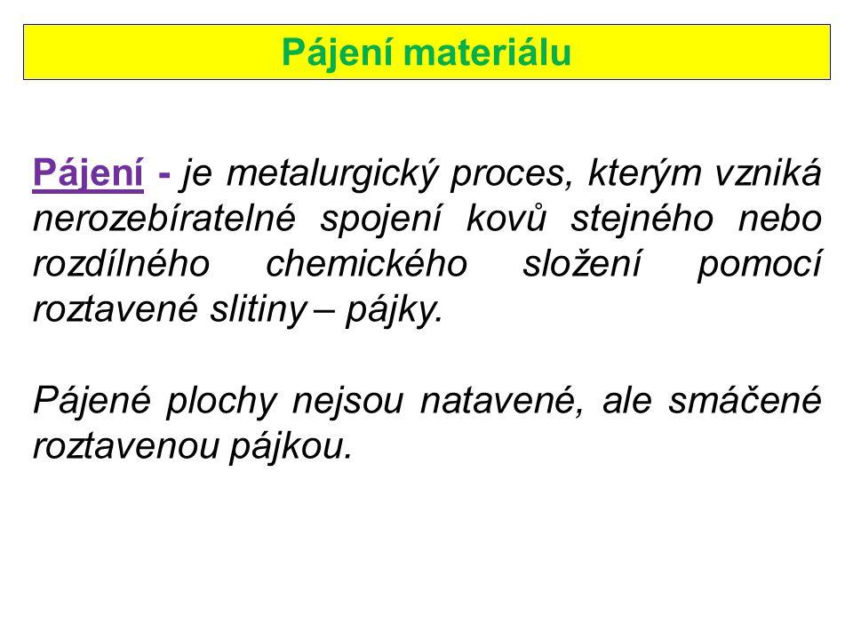 Pájení materiálu