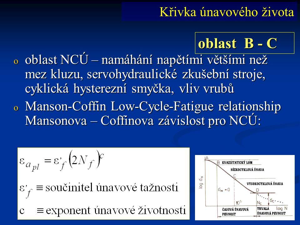 oblast B - C Křivka únavového života