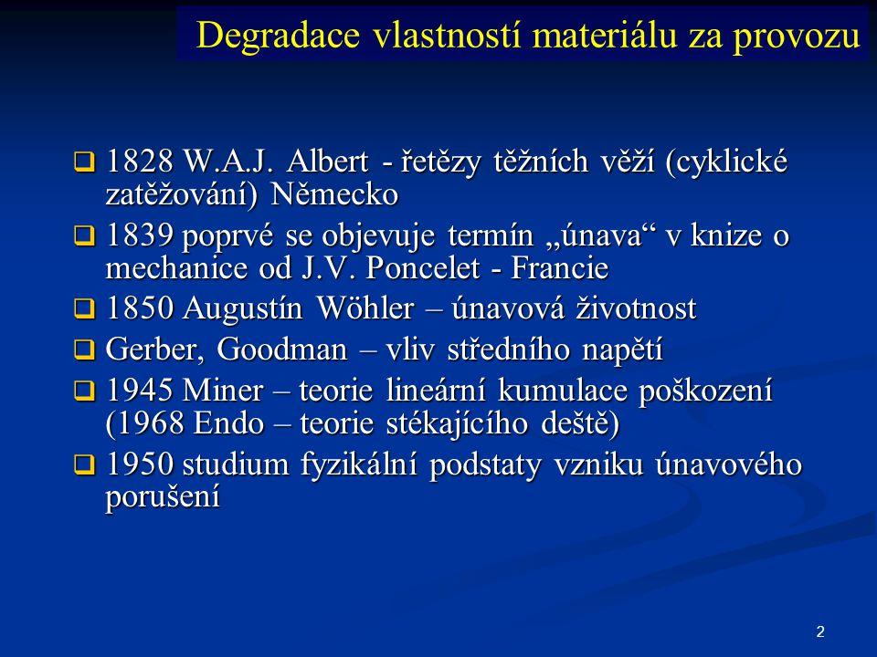 Degradace vlastností materiálu za provozu