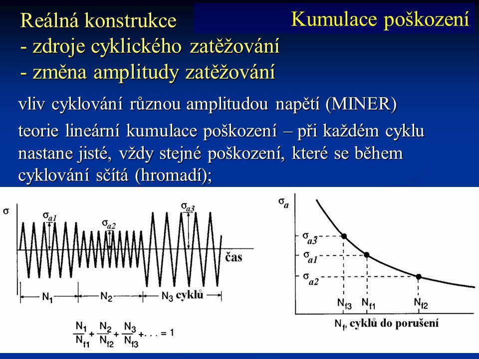 Kumulace poškození Reálná konstrukce - zdroje cyklického zatěžování - změna amplitudy zatěžování.