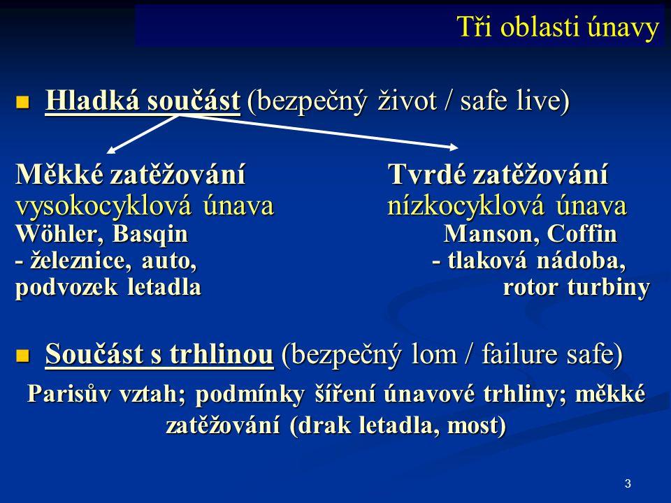 Hladká součást (bezpečný život / safe live)
