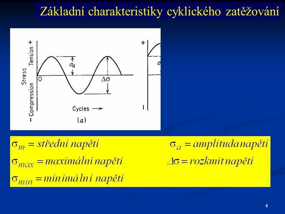 Základní charakteristiky cyklického zatěžování