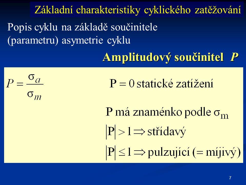 Amplitudový součinitel P