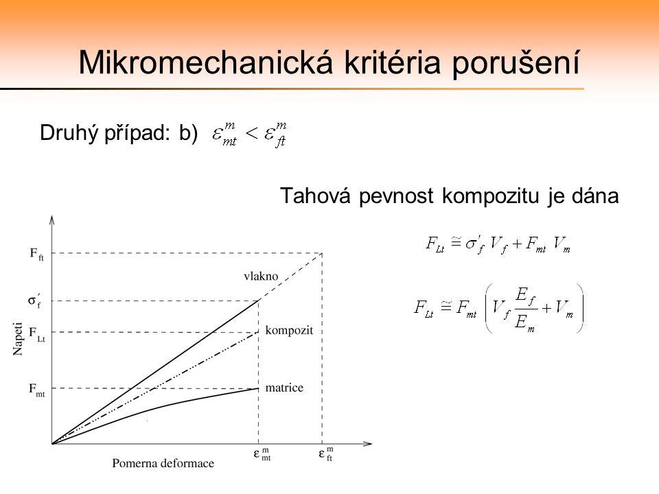 Mikromechanická kritéria porušení