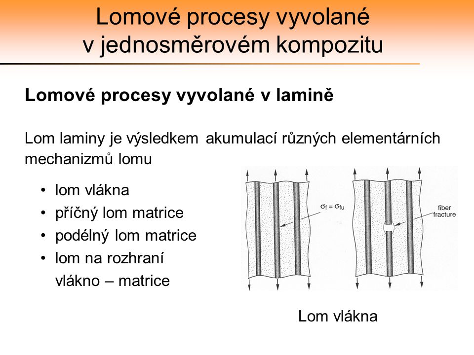 Lomové procesy vyvolané v jednosměrovém kompozitu