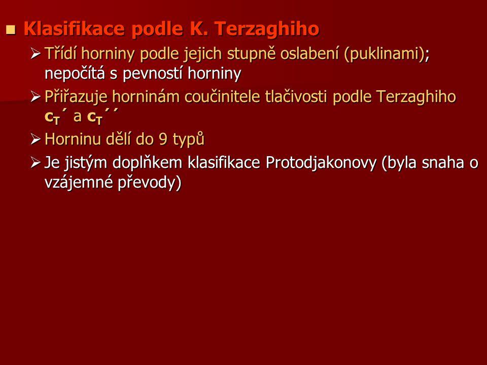 Klasifikace podle K. Terzaghiho