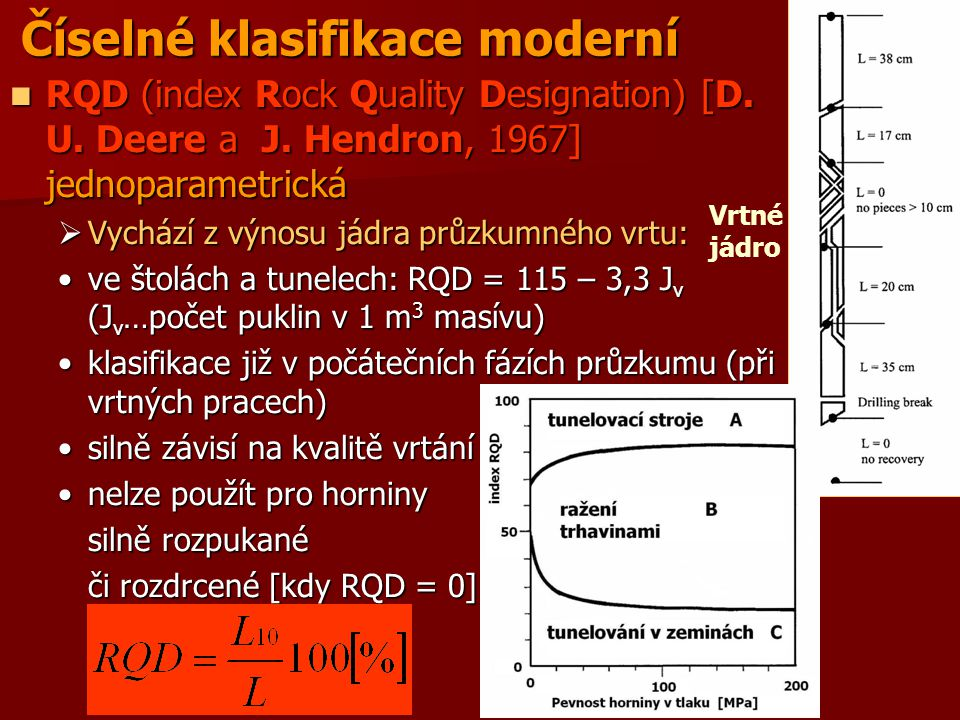 Číselné klasifikace moderní
