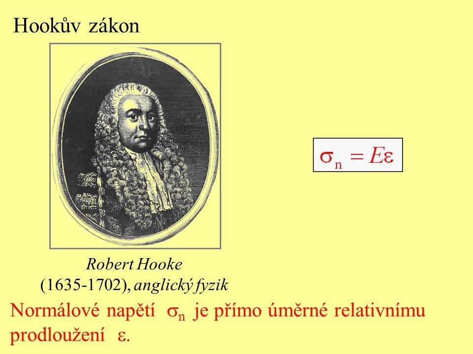 Hookův zákon Normálové napětí sn je přímo úměrné relativnímu