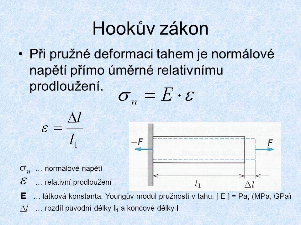 Hookův zákon Při pružné deformaci tahem je normálové napětí přímo úměrné relativnímu prodloužení. … normálové napětí.