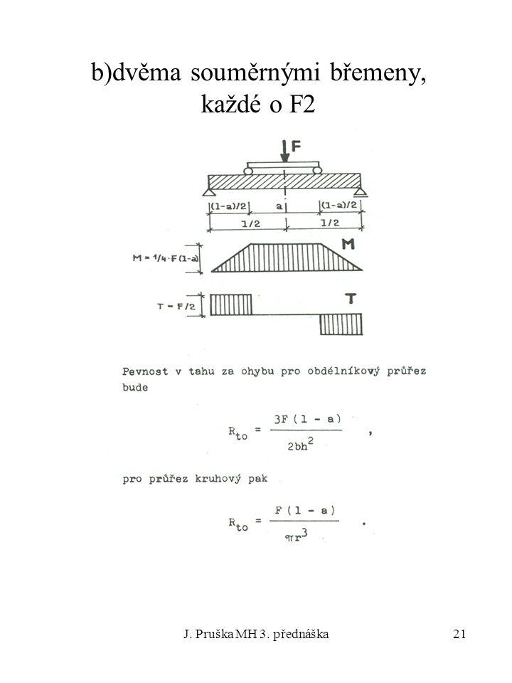 b)dvěma souměrnými břemeny, každé o F2
