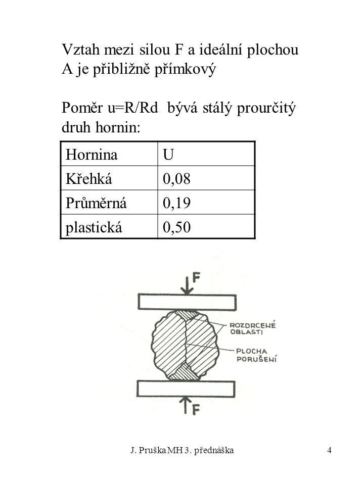 Vztah mezi silou F a ideální plochou A je přibližně přímkový Poměr u=R/Rd bývá stálý prourčitý druh hornin: