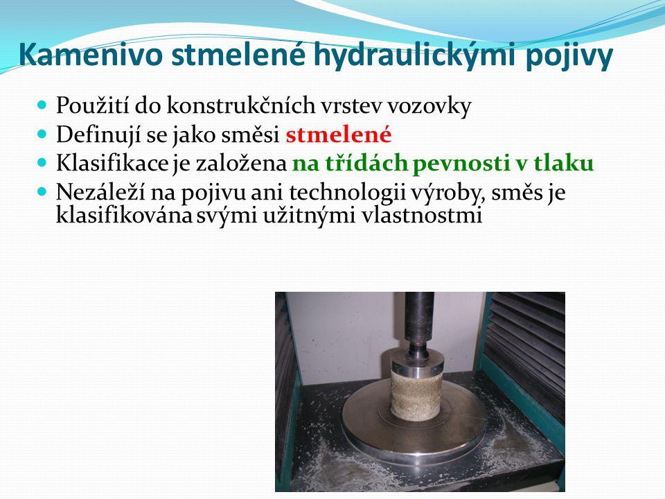 Kamenivo stmelené hydraulickými pojivy