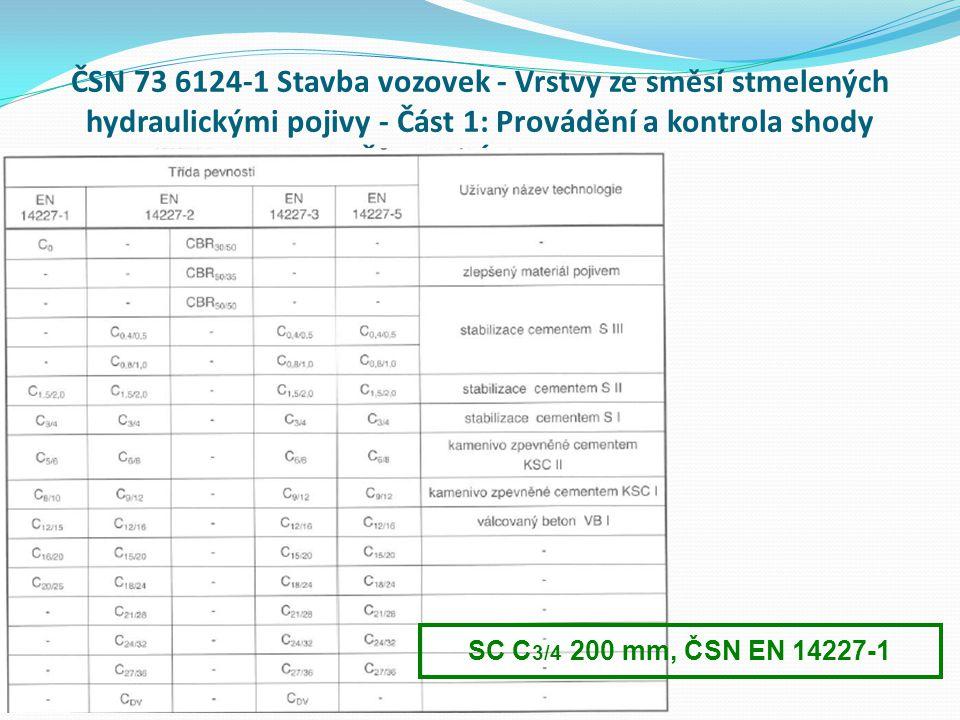 ČSN 73 6124-1 Stavba vozovek - Vrstvy ze směsí stmelených hydraulickými pojivy - Část 1: Provádění a kontrola shody PŘEVODNÍ TABULKY