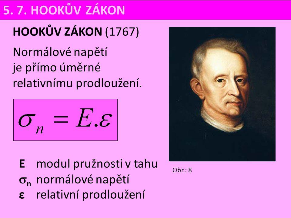 5. 7. HOOKŮV ZÁKON HOOKŮV ZÁKON (1767)