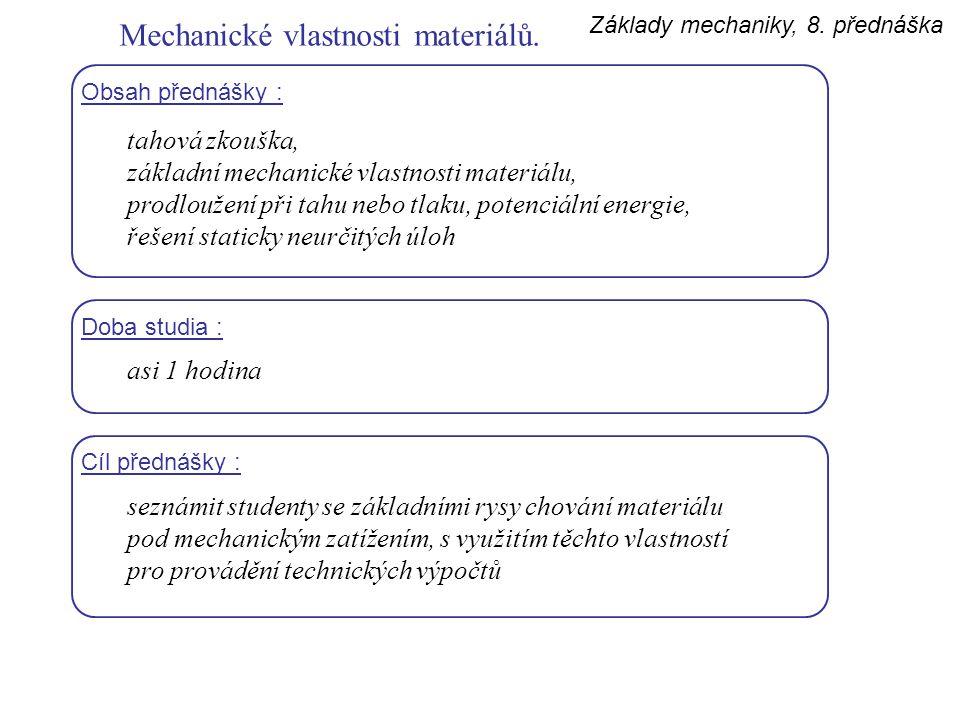 Mechanické vlastnosti materiálů.