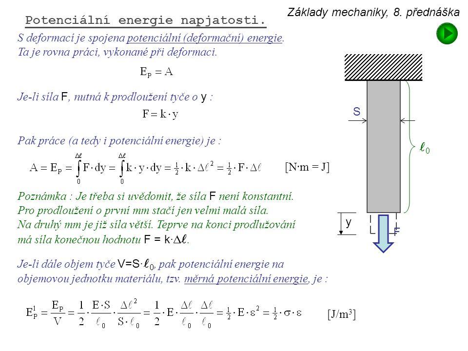 Potenciální energie napjatosti.
