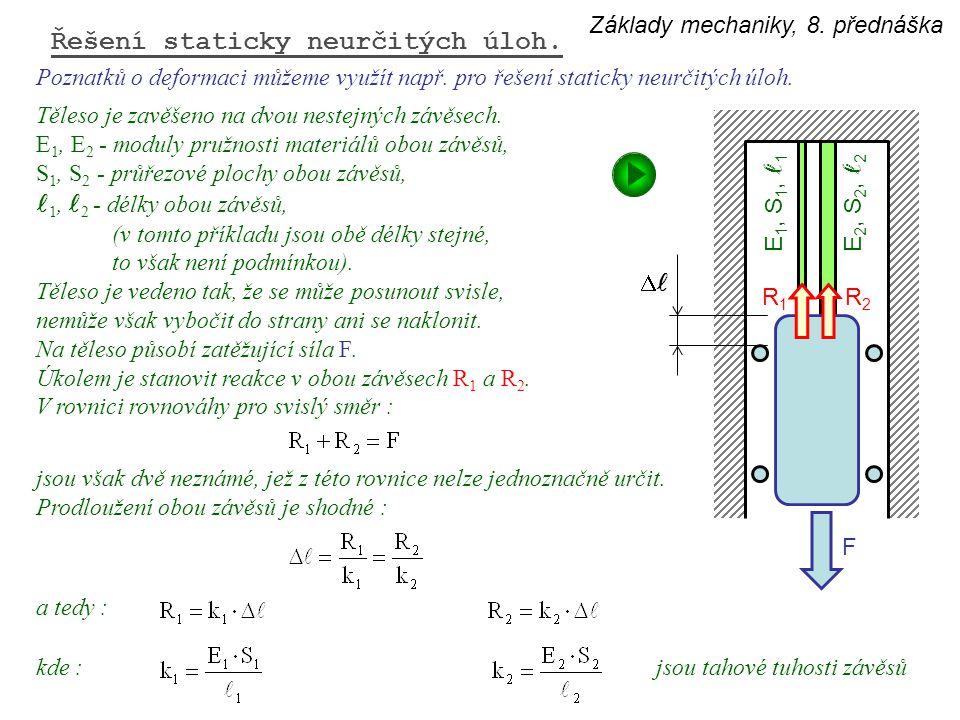 Řešení staticky neurčitých úloh.