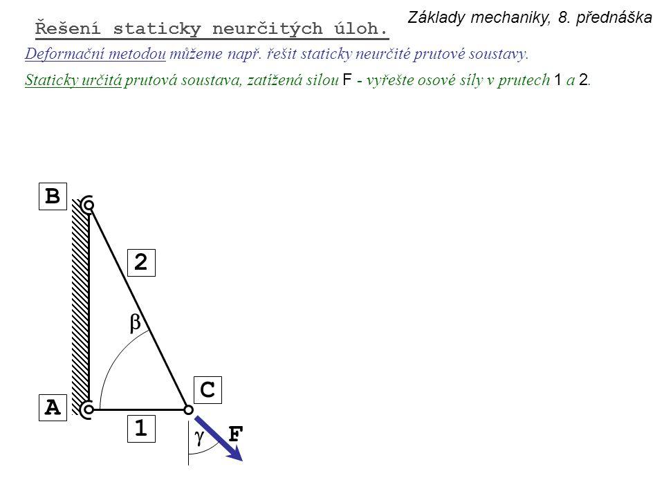 B 2 C A 1 F b g Řešení staticky neurčitých úloh.