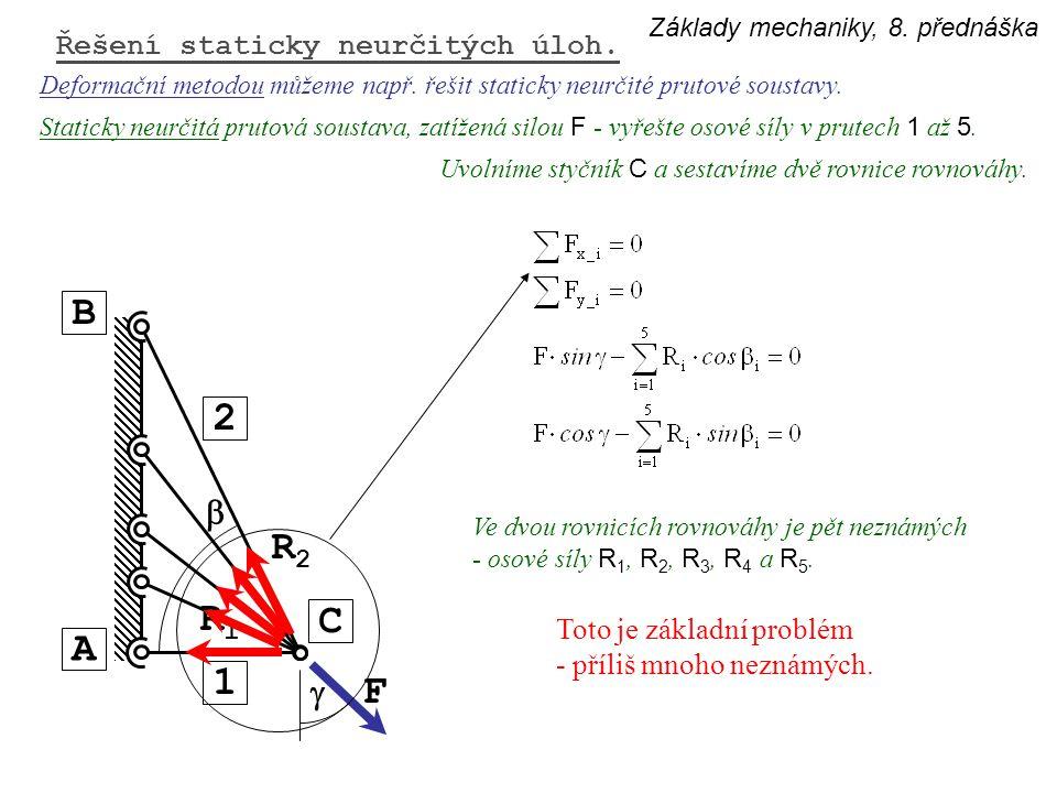 B 2 R2 R1 C A 1 F b g Řešení staticky neurčitých úloh.