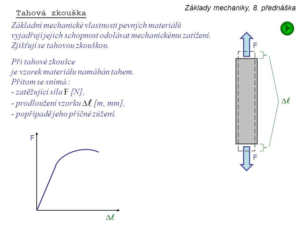 Základní mechanické vlastnosti pevných materiálů