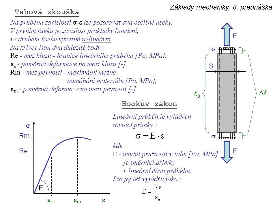 Tahová zkouška l0 Hookův zákon Základy mechaniky, 8. přednáška